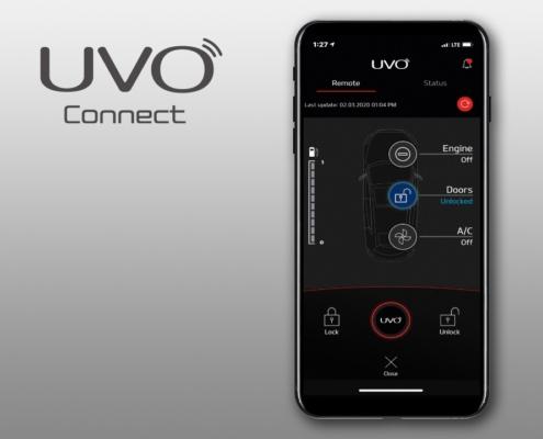 Aplikacja UVO